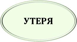 Идентификационный код утеря